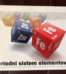 Periodni sistem elementov