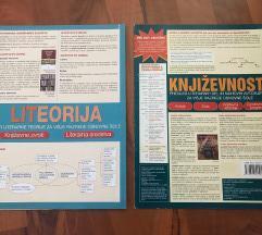 Mapi: Literarna teorija, Književnost -> osnovna
